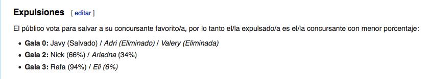 Percentatges expulsions 'OT'  Wikipedia