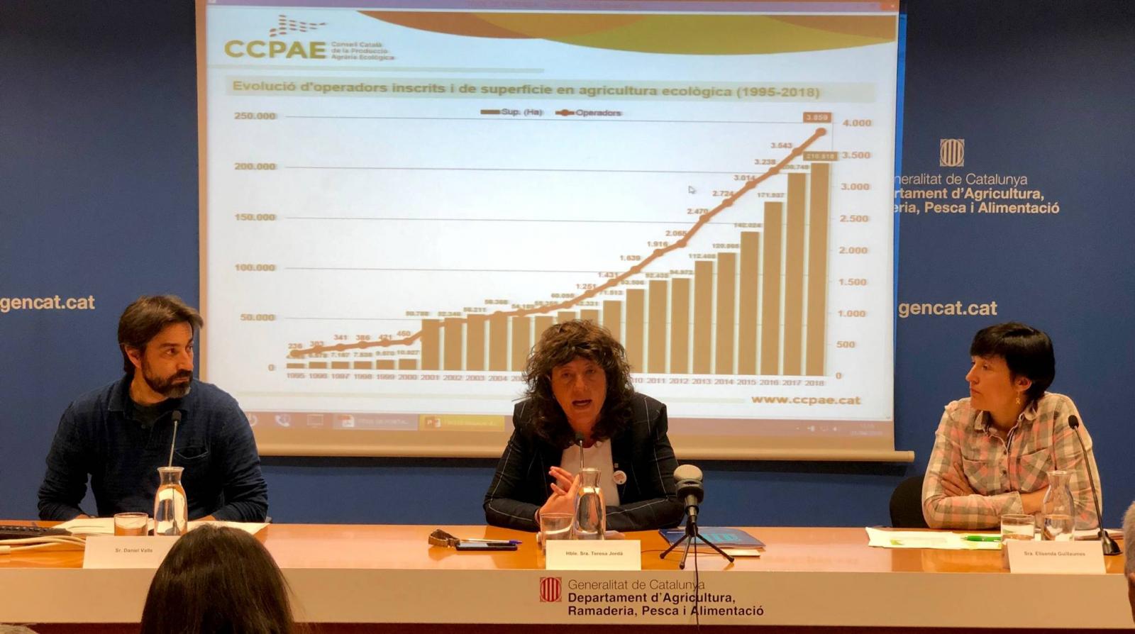 Teresa Jordà, Daniel Valls i Elisenda Guillaumes presentant les dades de la producció agrària ecològica