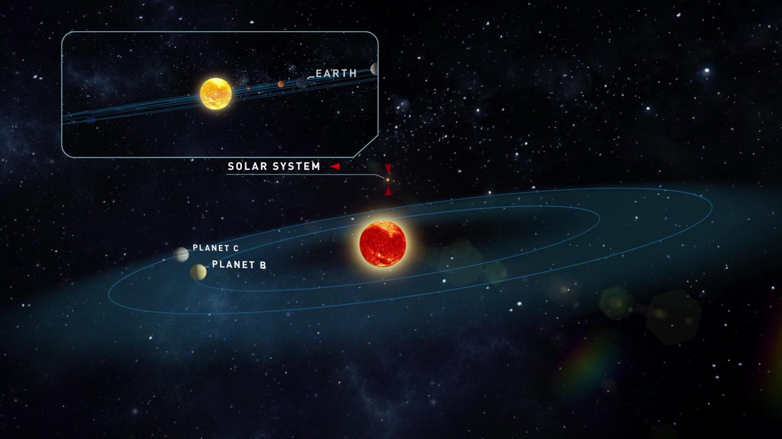 Els nous planetes descoberts al voltant de l'estrella Teegarden